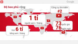 Webinar YouTube Ads 1024x576