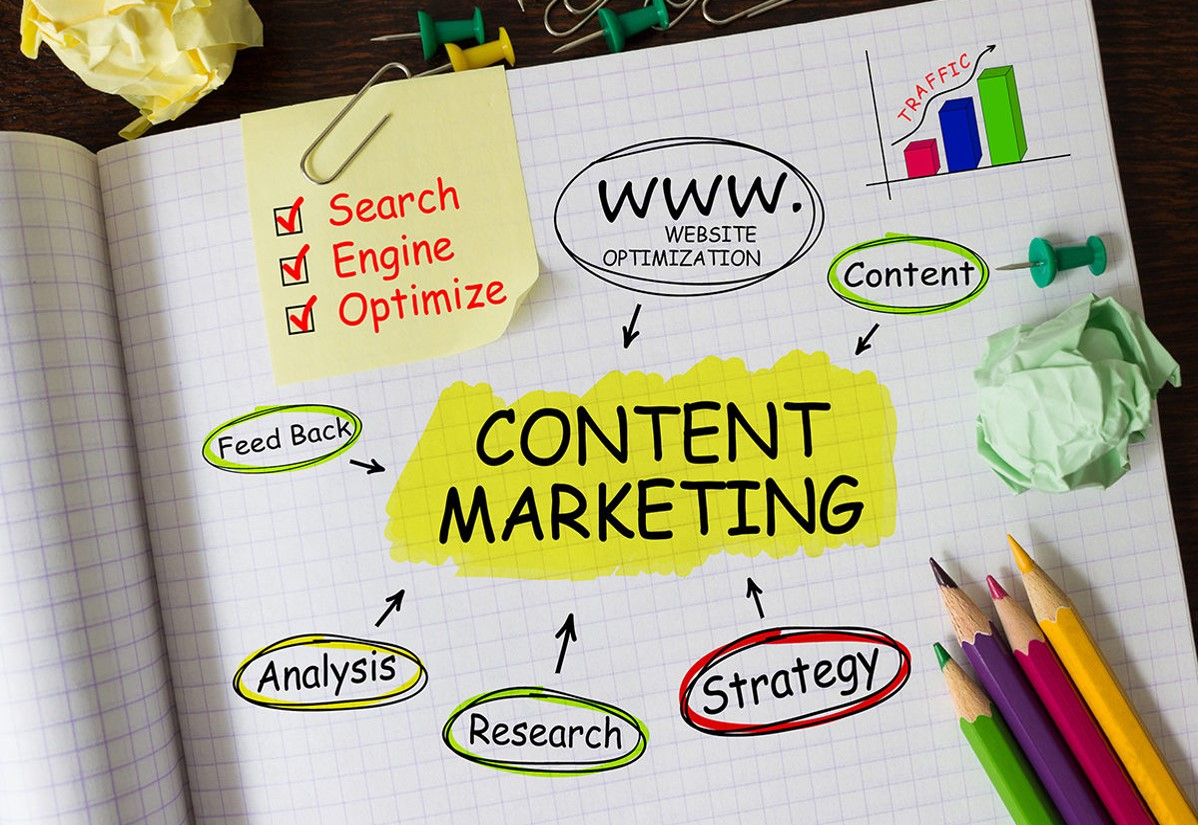 hoc lam content marketing