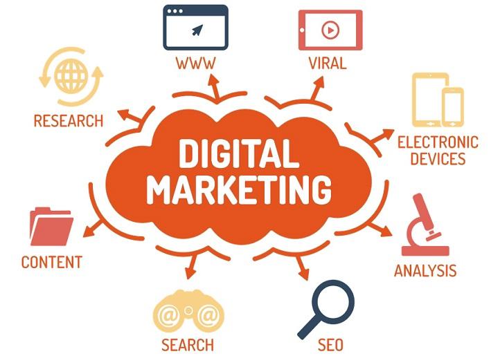 digital marketing la gi 1